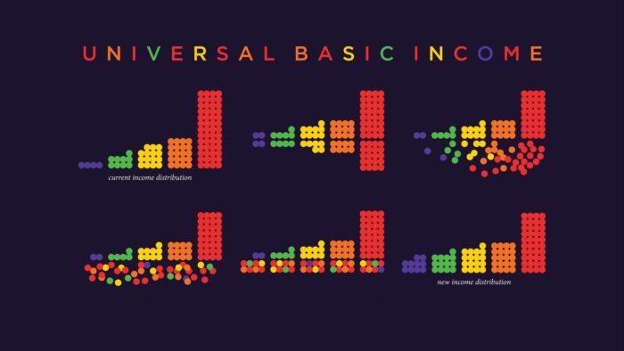 Nie bójmy się bezwarunkowego dochodu podstawowego!
